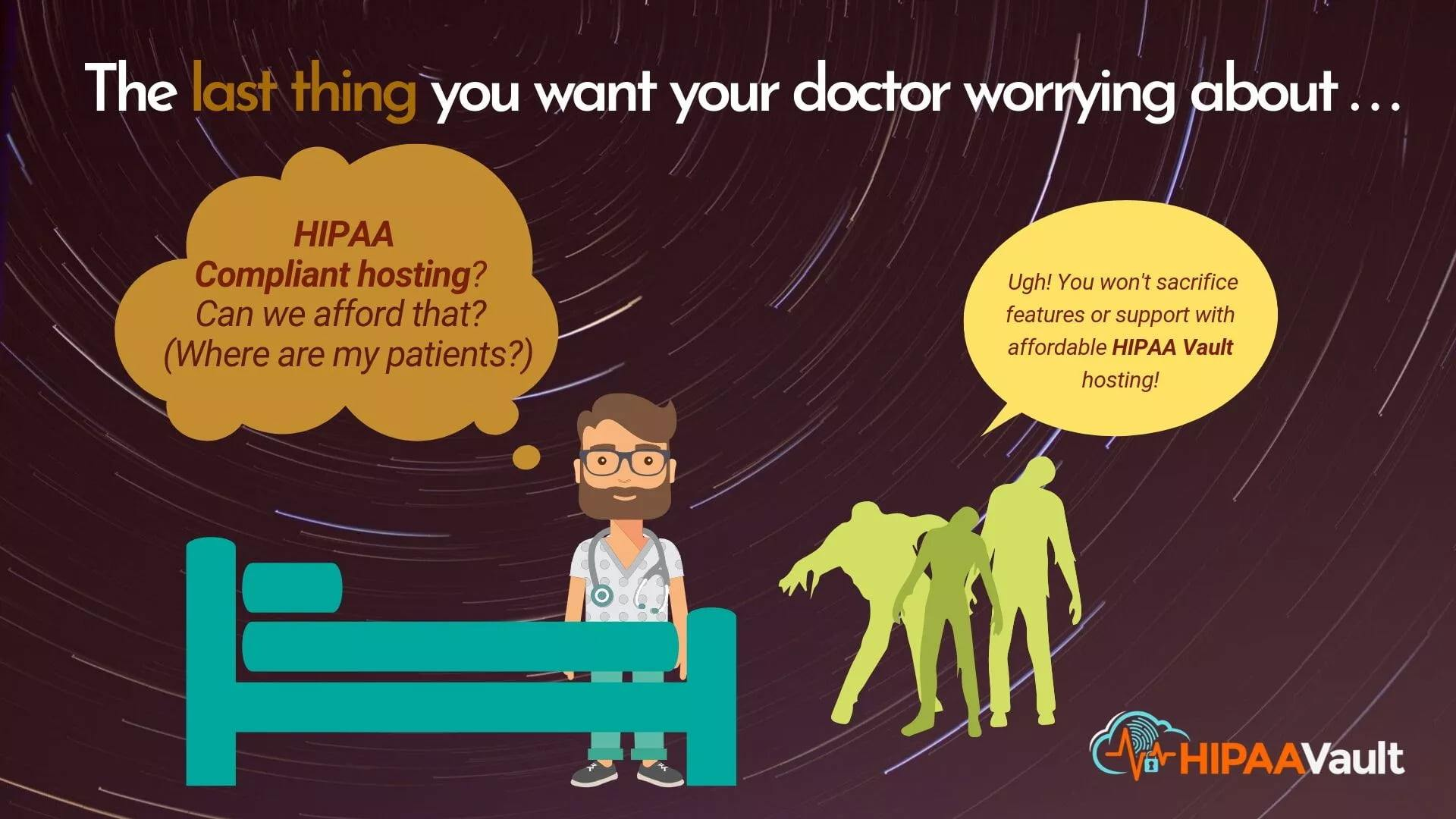 Affordable compliant hosting