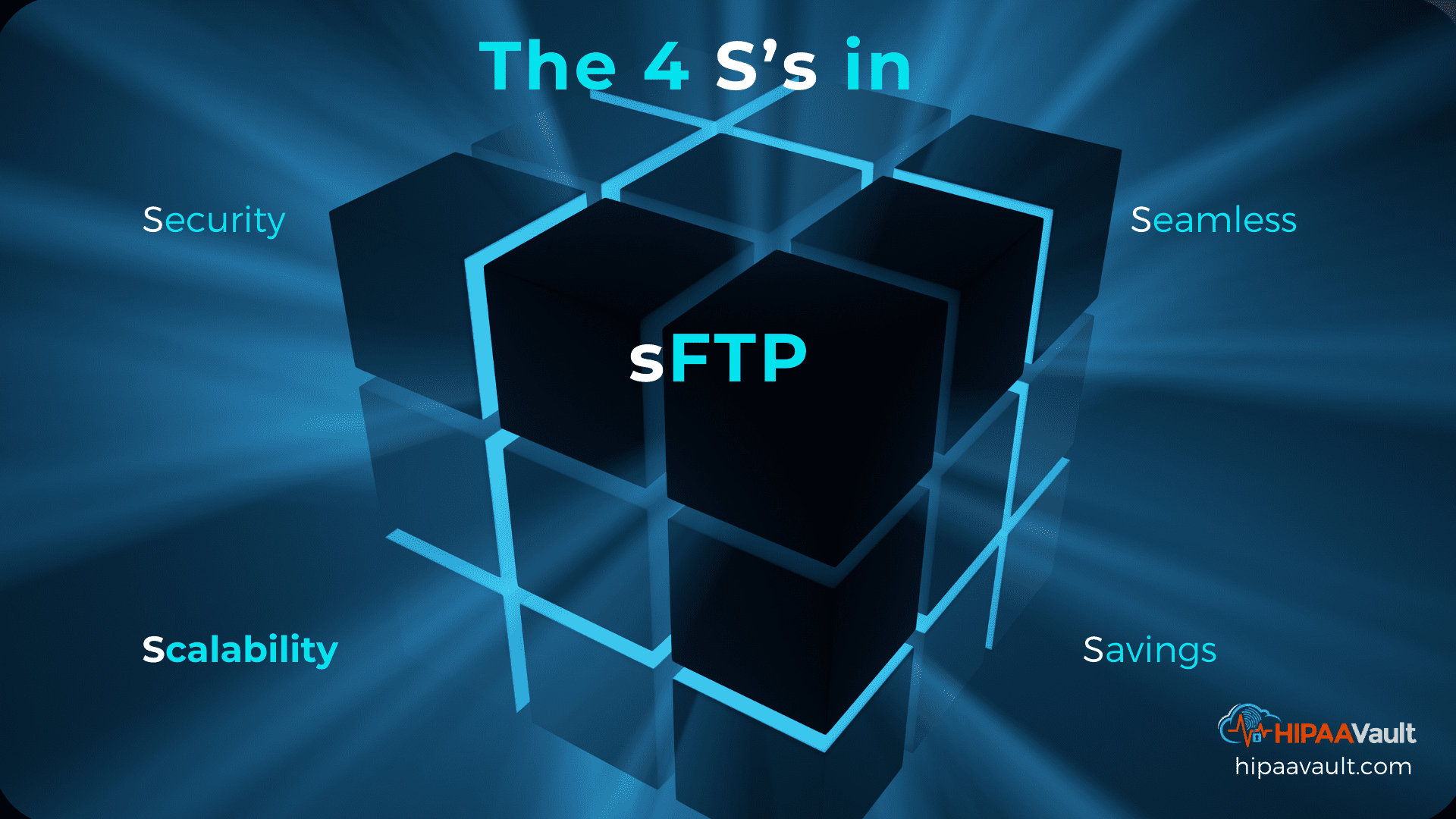 The Benefits of an sFTP Server